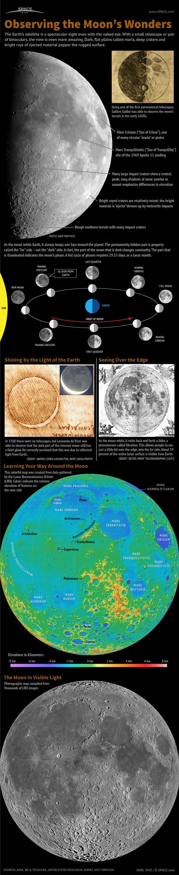 moon-observing-120921a-02