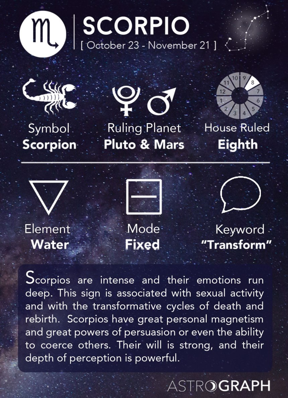scorpio-infograph