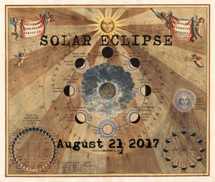 Predictions for Monday, 21 August 2017 – Solar Eclipse
