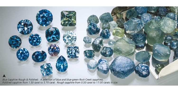 Sapphires and Vedic Astrology
