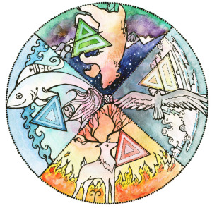 The AODA's Seven Element System: Above, Below, Within, Earth, Air, Fire, Water